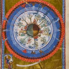 Image: Hildegard von Bingen, Liber Divinorum Operum I.4: Cosmos, Body, and Soul. C. 1163-1173.